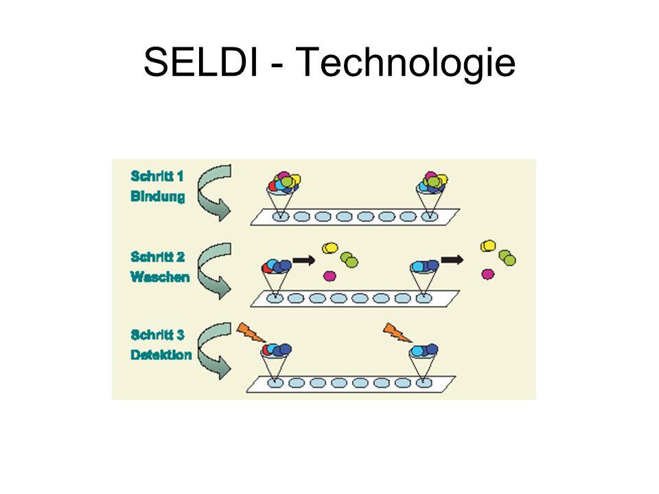 SELDI - Technologie