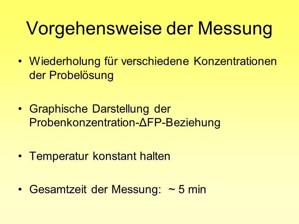 Vorgehensweise der Messung