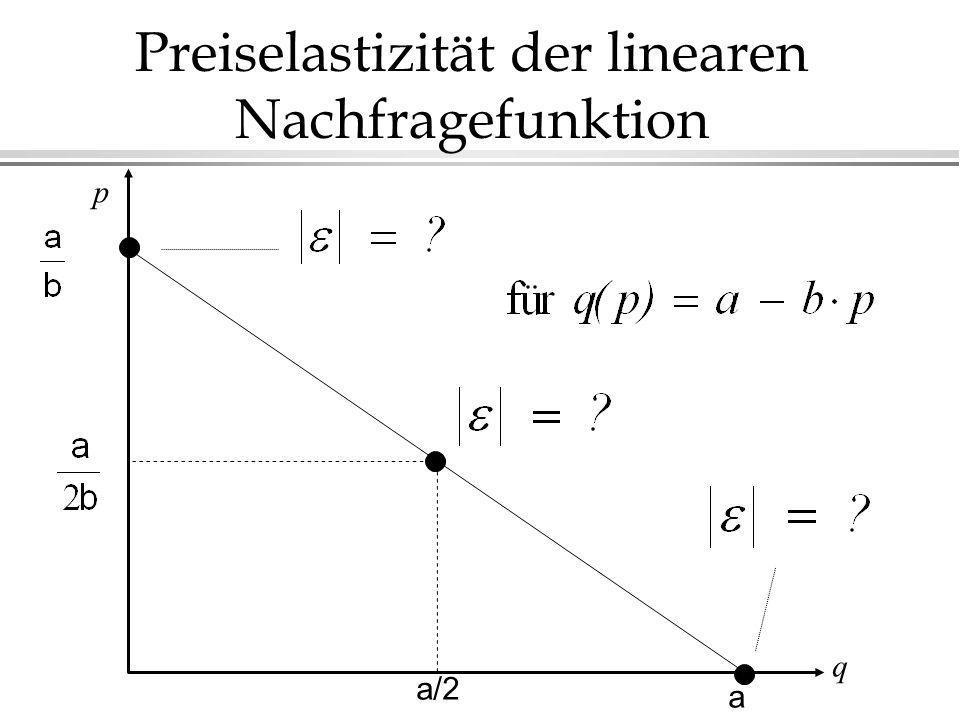 Preiselastizität der linearen Nachfragefunktion