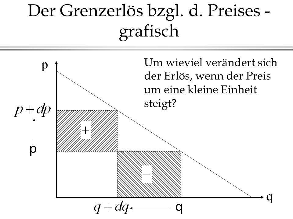 Der Grenzerlös bzgl. d. Preises - grafisch