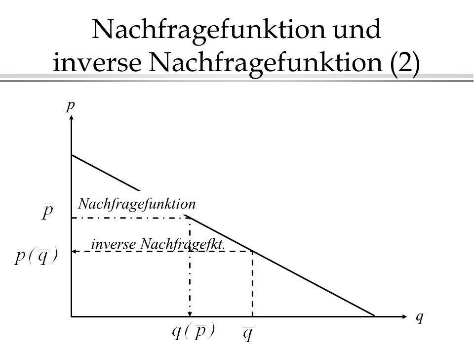 Nachfragefunktion und inverse Nachfragefunktion (2)