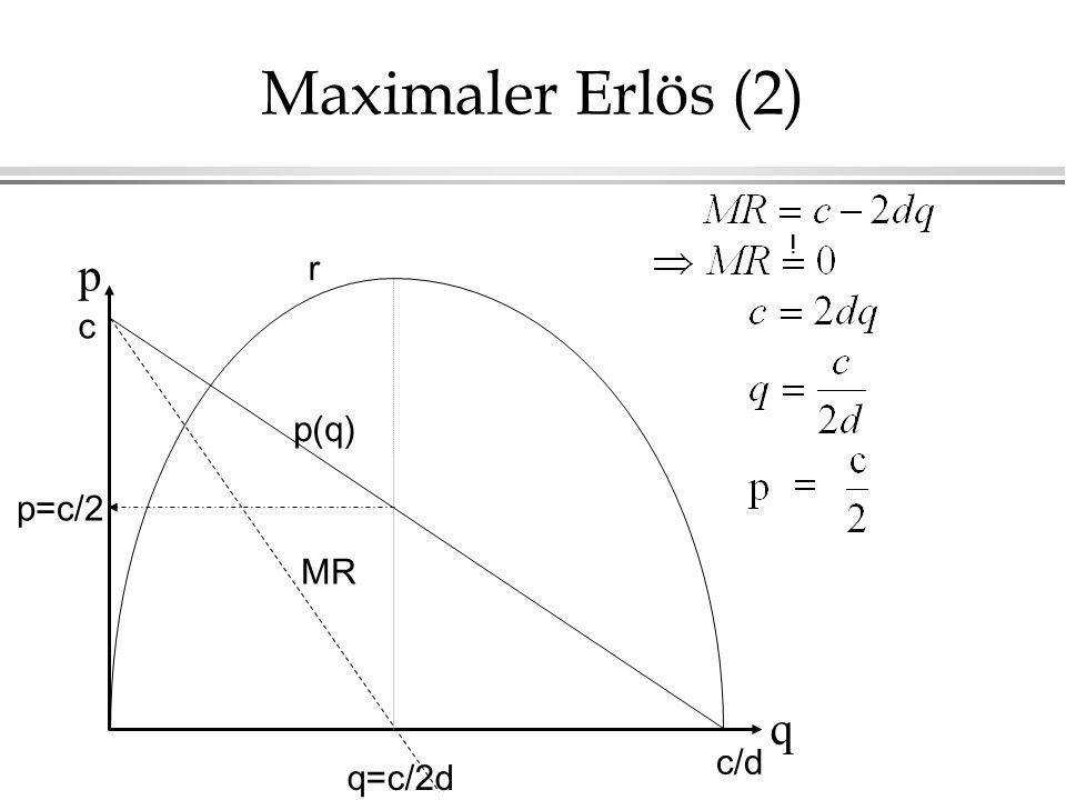 Maximaler Erlös (2) ! p r c p(q) p=c/2 MR q c/d q=c/2d