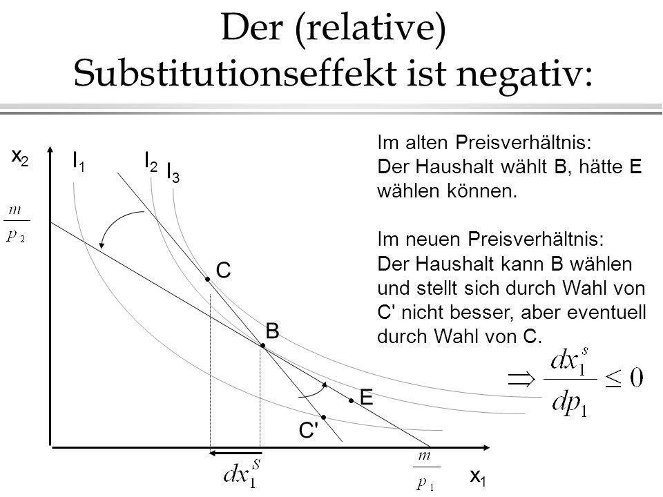 Der (relative) Substitutionseffekt ist negativ: