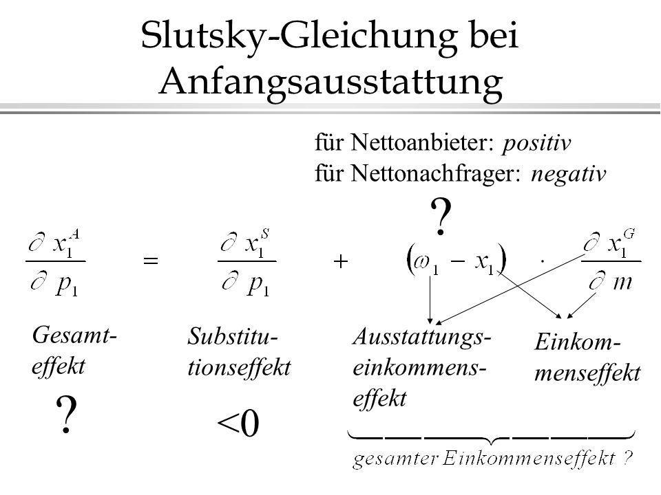 Slutsky-Gleichung bei Anfangsausstattung