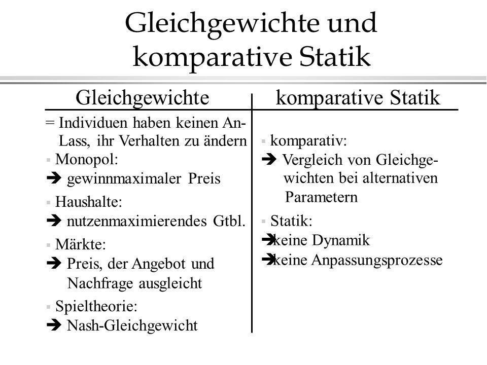 Gleichgewichte und komparative Statik