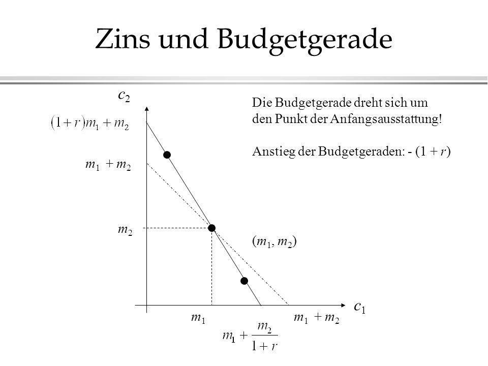 Zins und Budgetgerade c2 c1 Die Budgetgerade dreht sich um