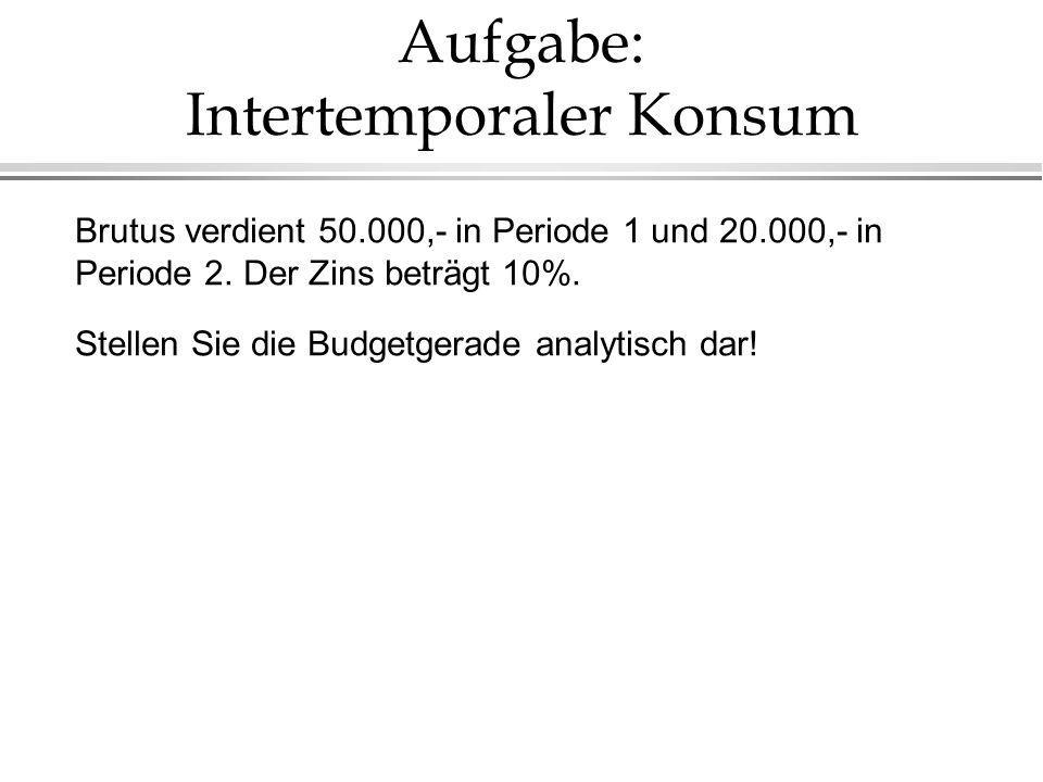 Aufgabe: Intertemporaler Konsum