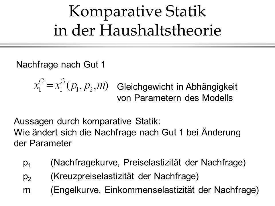 Komparative Statik in der Haushaltstheorie