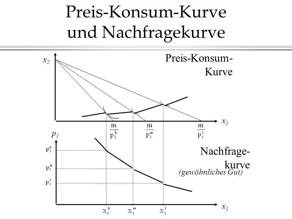 Preis-Konsum-Kurve und Nachfragekurve