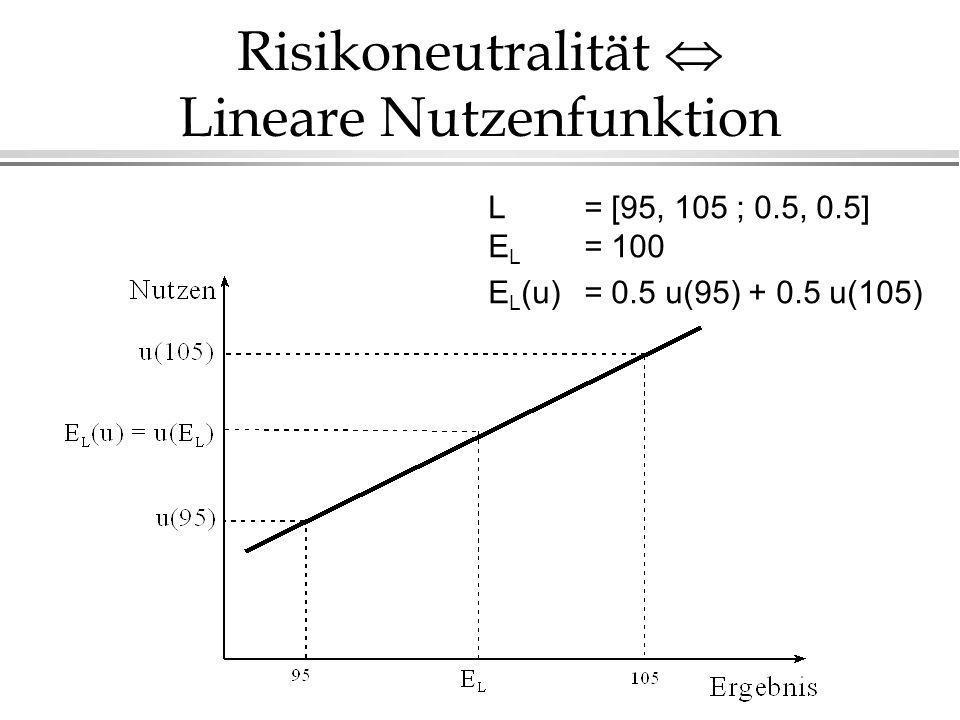 Risikoneutralität  Lineare Nutzenfunktion