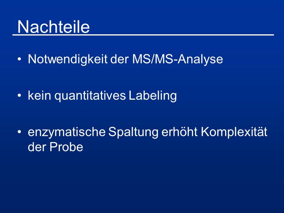 Nachteile Notwendigkeit der MS/MS-Analyse kein quantitatives Labeling