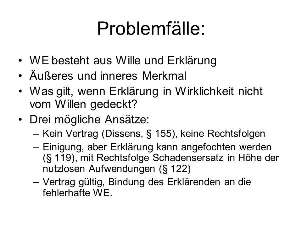 Problemfälle: WE besteht aus Wille und Erklärung