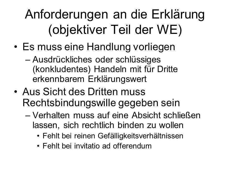 Anforderungen an die Erklärung (objektiver Teil der WE)