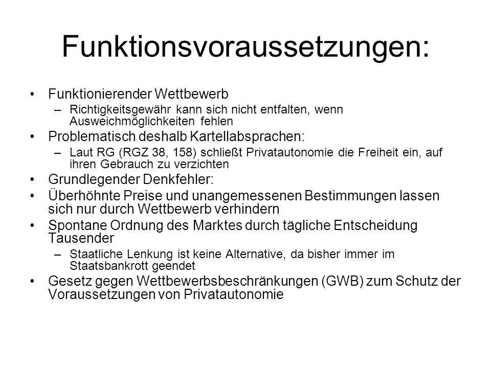 Funktionsvoraussetzungen: