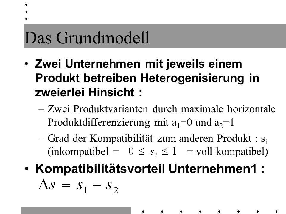 Das Grundmodell Kompatibilitätsvorteil Unternehmen1 :