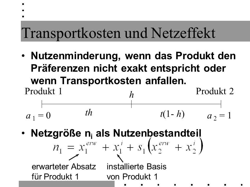 Transportkosten und Netzeffekt