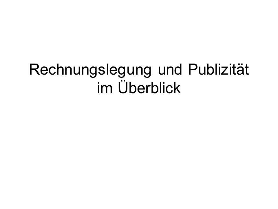 Rechnungslegung und Publizität im Überblick