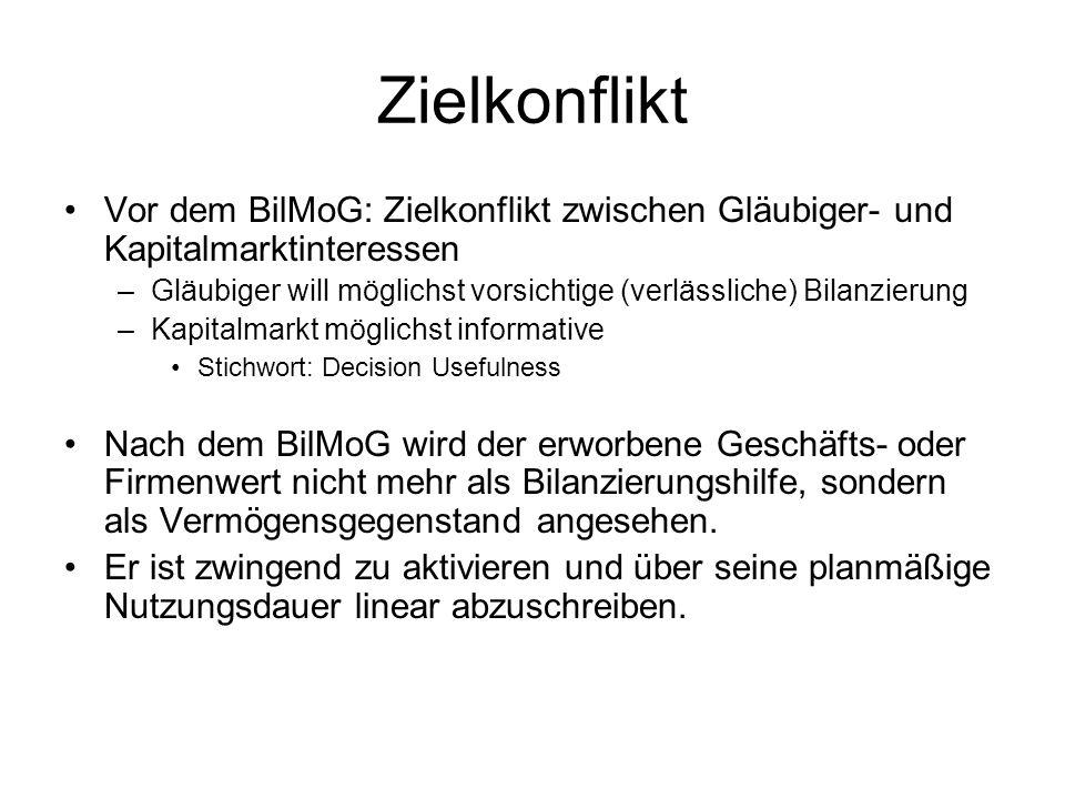 ZielkonfliktVor dem BilMoG: Zielkonflikt zwischen Gläubiger- und Kapitalmarktinteressen.