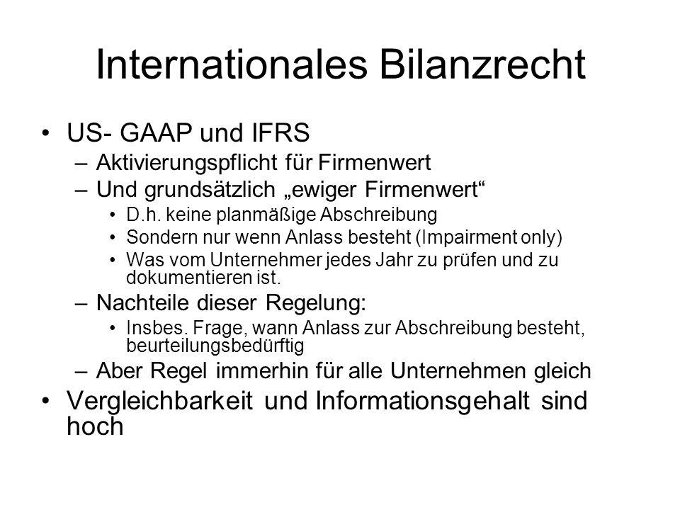 Internationales Bilanzrecht