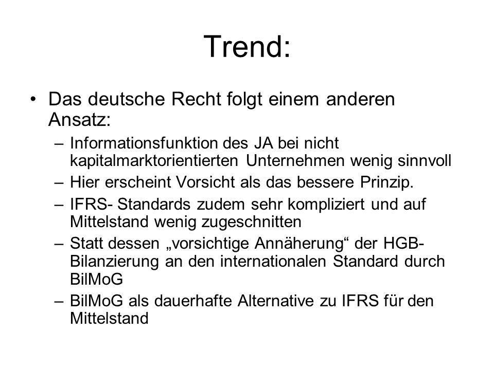Trend: Das deutsche Recht folgt einem anderen Ansatz: