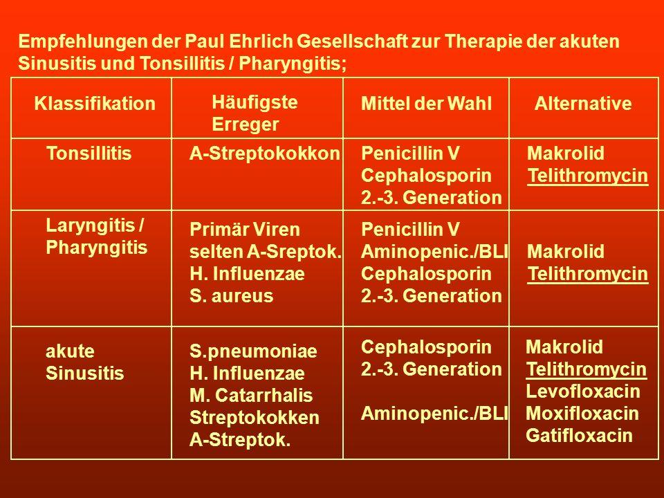 Empfehlungen der Paul Ehrlich Gesellschaft zur Therapie der akuten