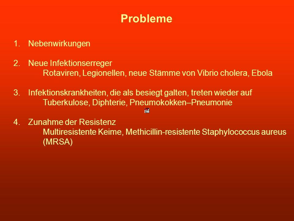 Probleme Nebenwirkungen Neue Infektionserreger