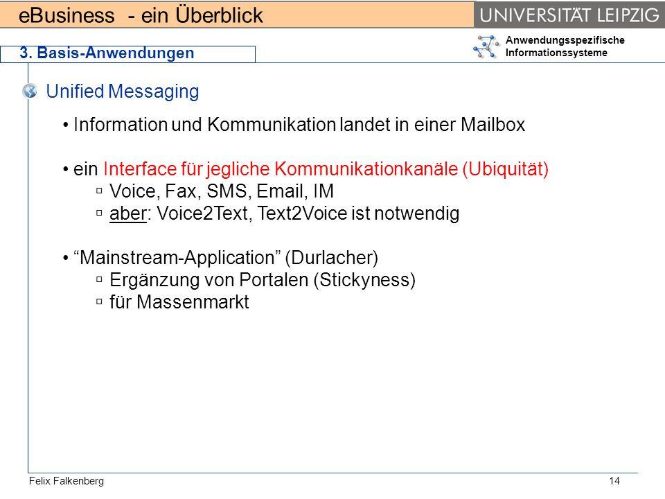 Information und Kommunikation landet in einer Mailbox