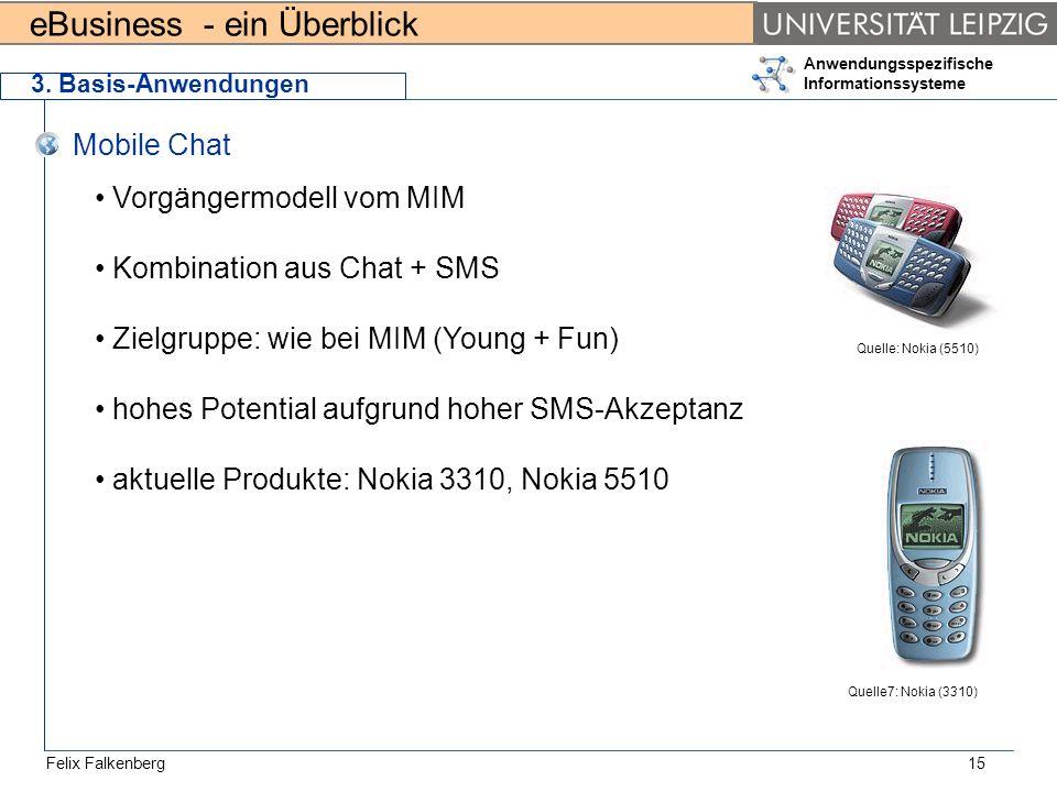 Vorgängermodell vom MIM Kombination aus Chat + SMS