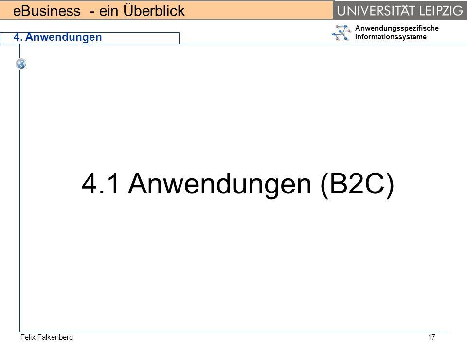 4. Anwendungen 4.1 Anwendungen (B2C)
