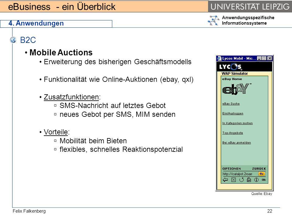 B2C Mobile Auctions Erweiterung des bisherigen Geschäftsmodells