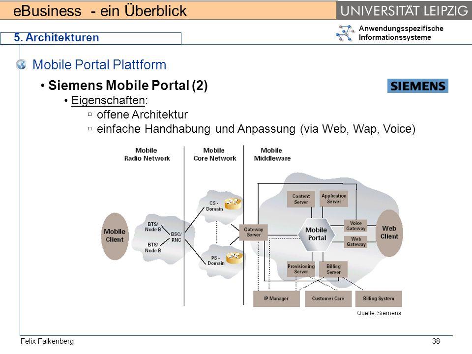 Mobile Portal Plattform