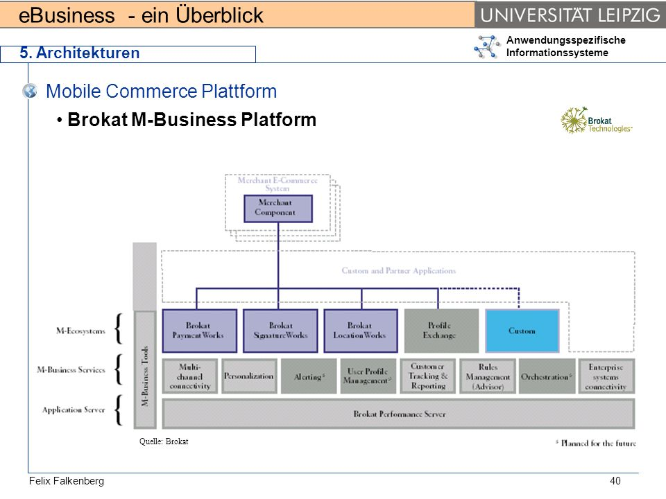 Mobile Commerce Plattform