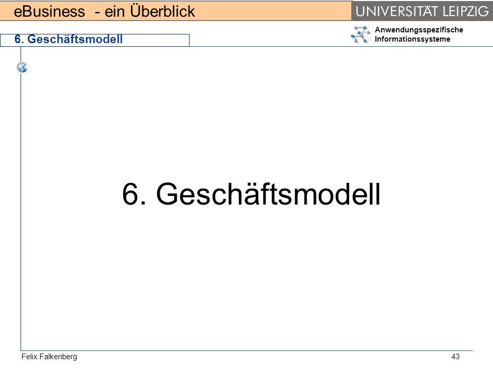 6. Geschäftsmodell 6. Geschäftsmodell