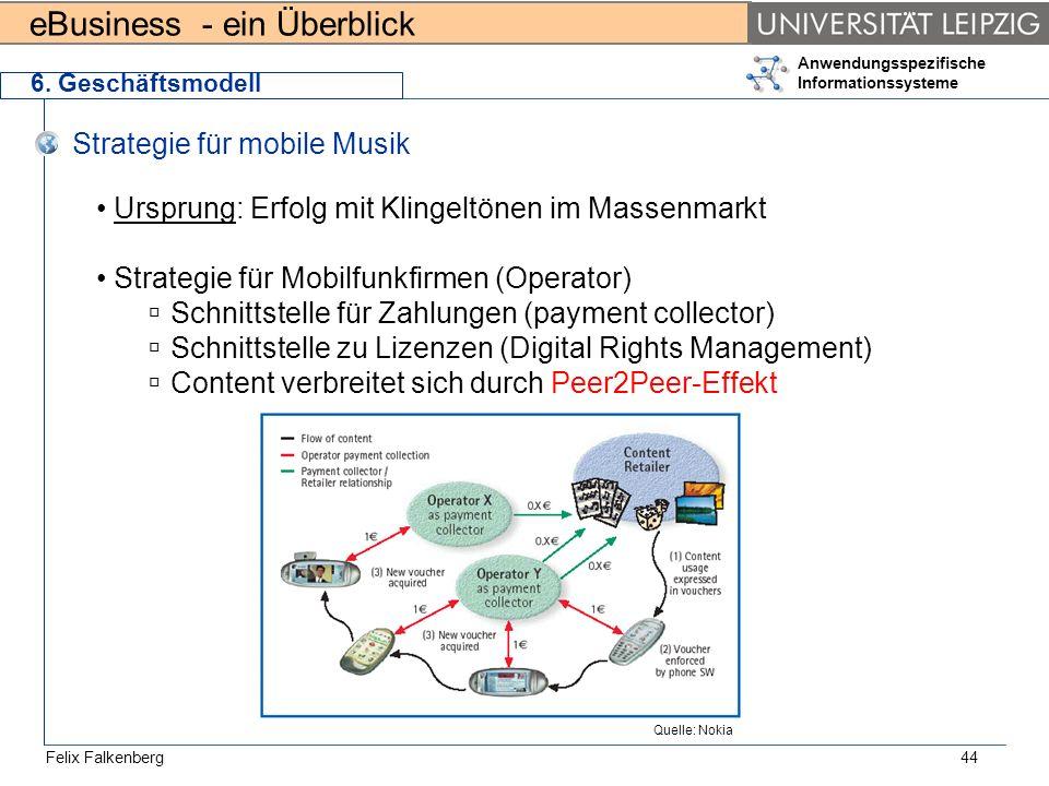 Strategie für mobile Musik