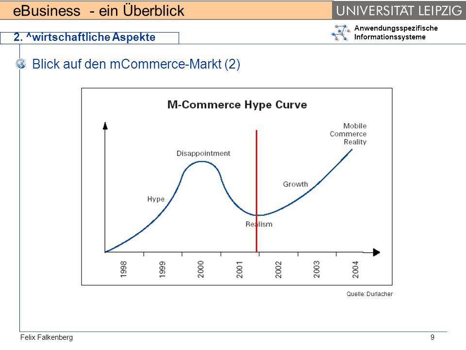 Blick auf den mCommerce-Markt (2)
