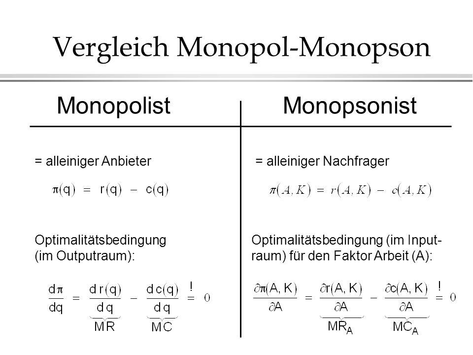 Vergleich Monopol-Monopson