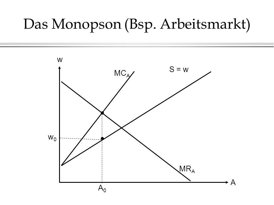 Das Monopson (Bsp. Arbeitsmarkt)