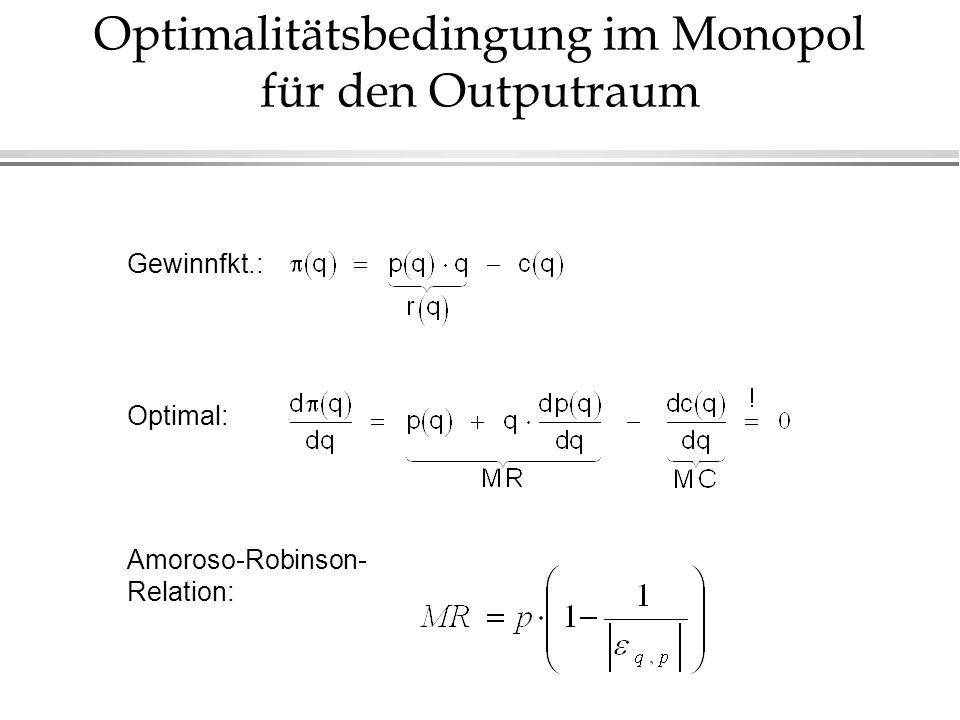 Optimalitätsbedingung im Monopol für den Outputraum