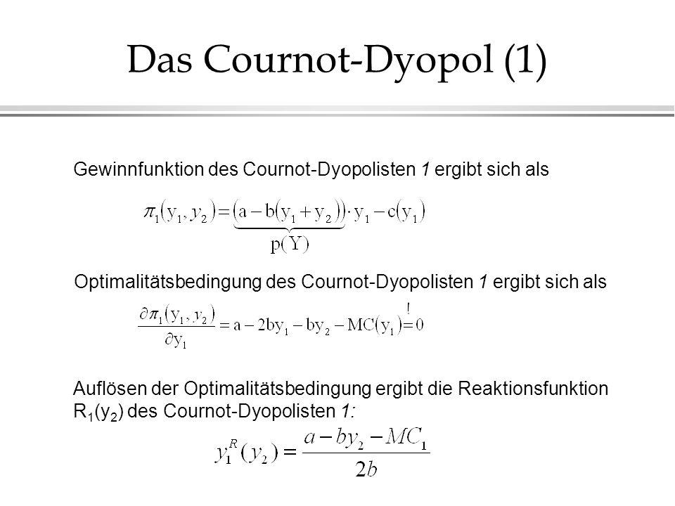 Das Cournot-Dyopol (1)Gewinnfunktion des Cournot-Dyopolisten 1 ergibt sich als. Optimalitätsbedingung des Cournot-Dyopolisten 1 ergibt sich als.
