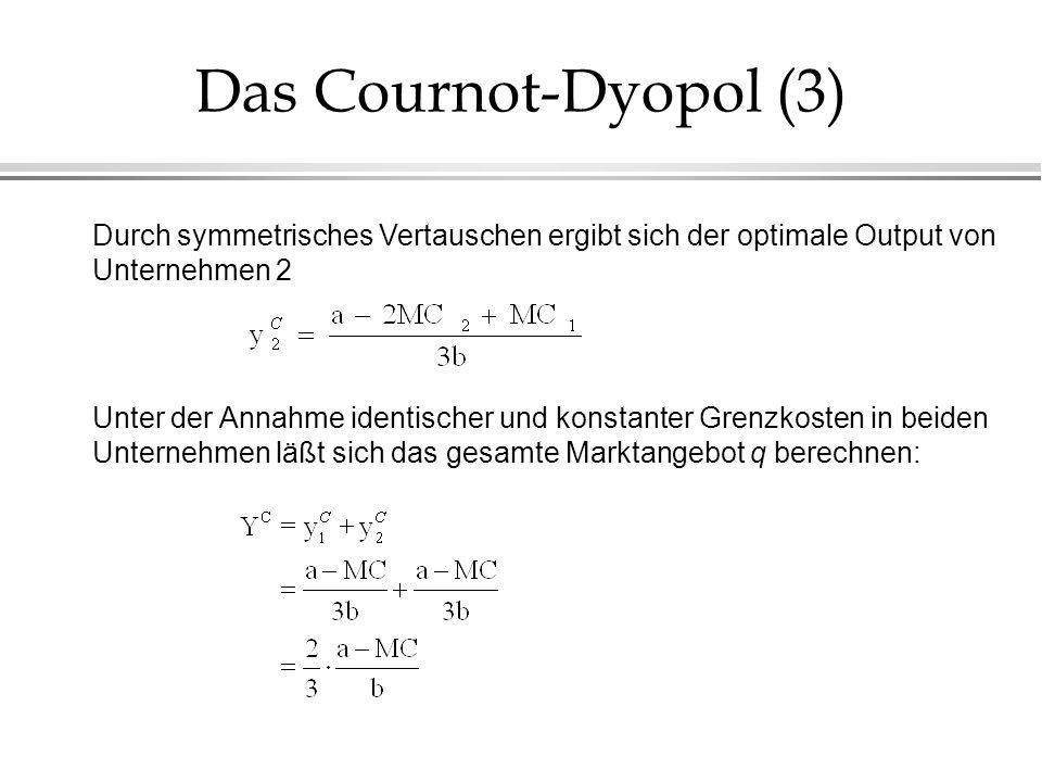 Das Cournot-Dyopol (3)Durch symmetrisches Vertauschen ergibt sich der optimale Output von Unternehmen 2.
