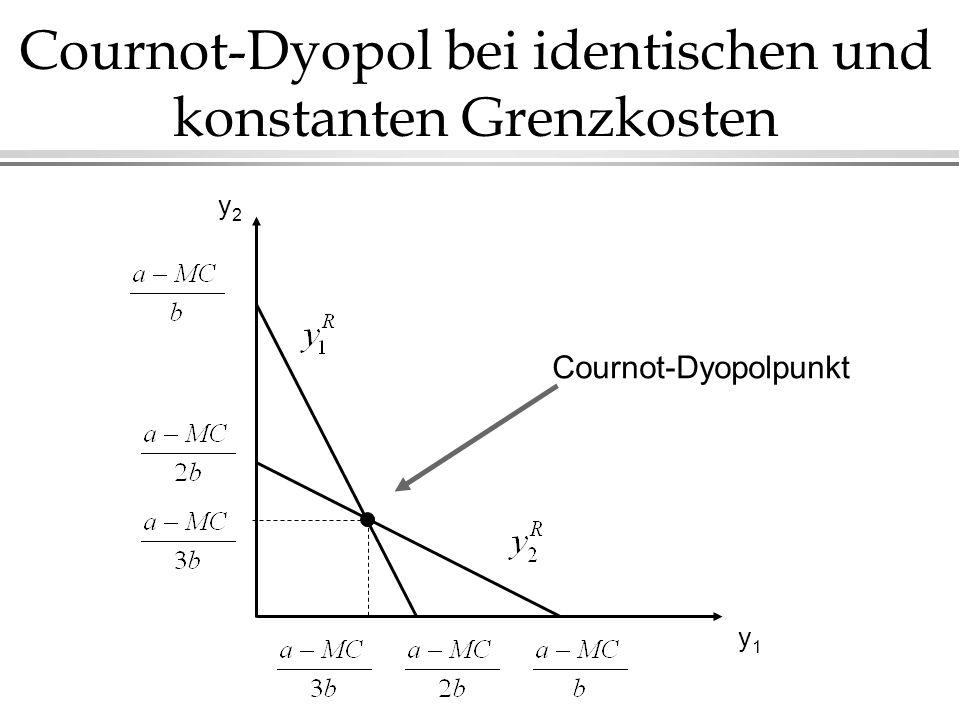 Cournot-Dyopol bei identischen und konstanten Grenzkosten