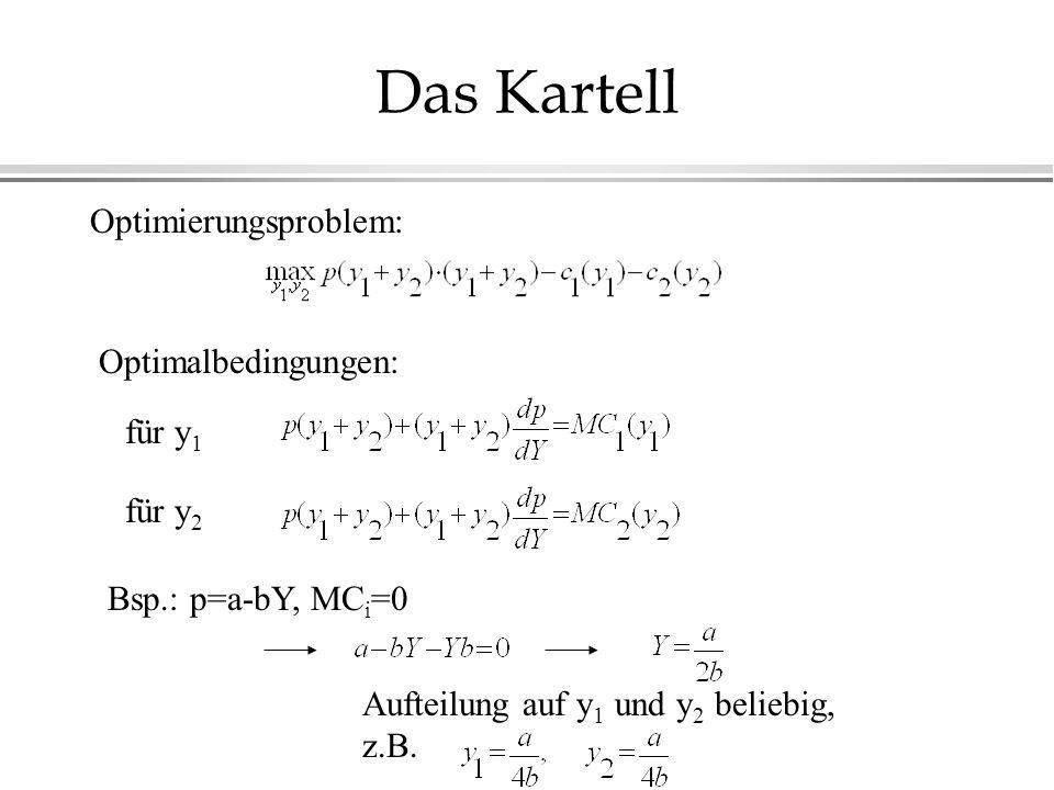 Das Kartell Optimierungsproblem: Optimalbedingungen: für y1 für y2