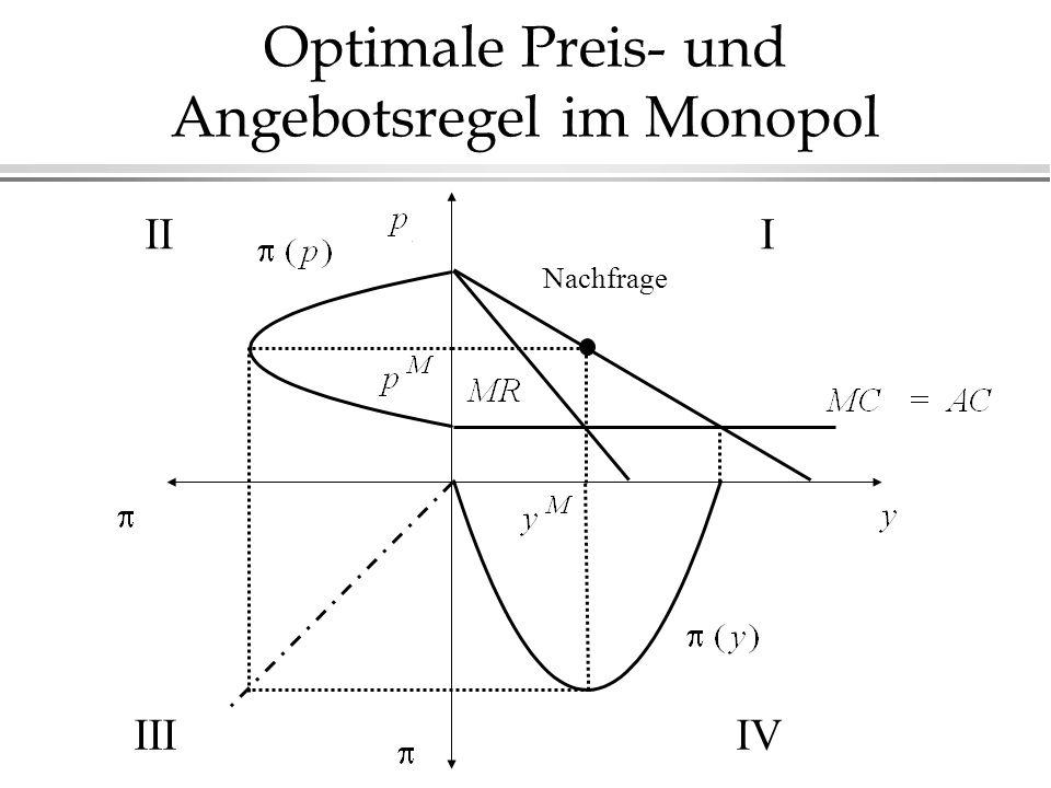 Optimale Preis- und Angebotsregel im Monopol