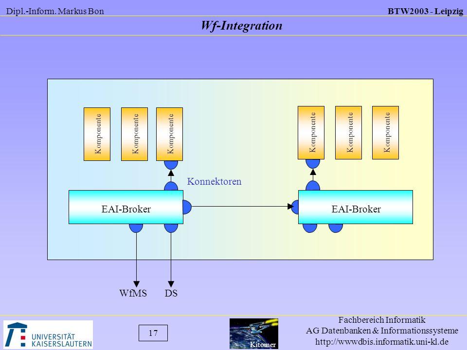 Wf-Integration Konnektoren EAI-Broker EAI-Broker WfMS DS Komponente