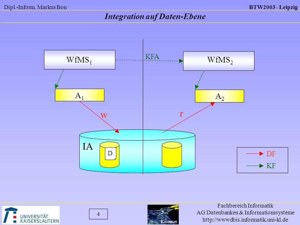 Integration auf Daten-Ebene