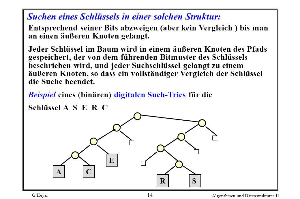 Suchen eines Schlüssels in einer solchen Struktur: