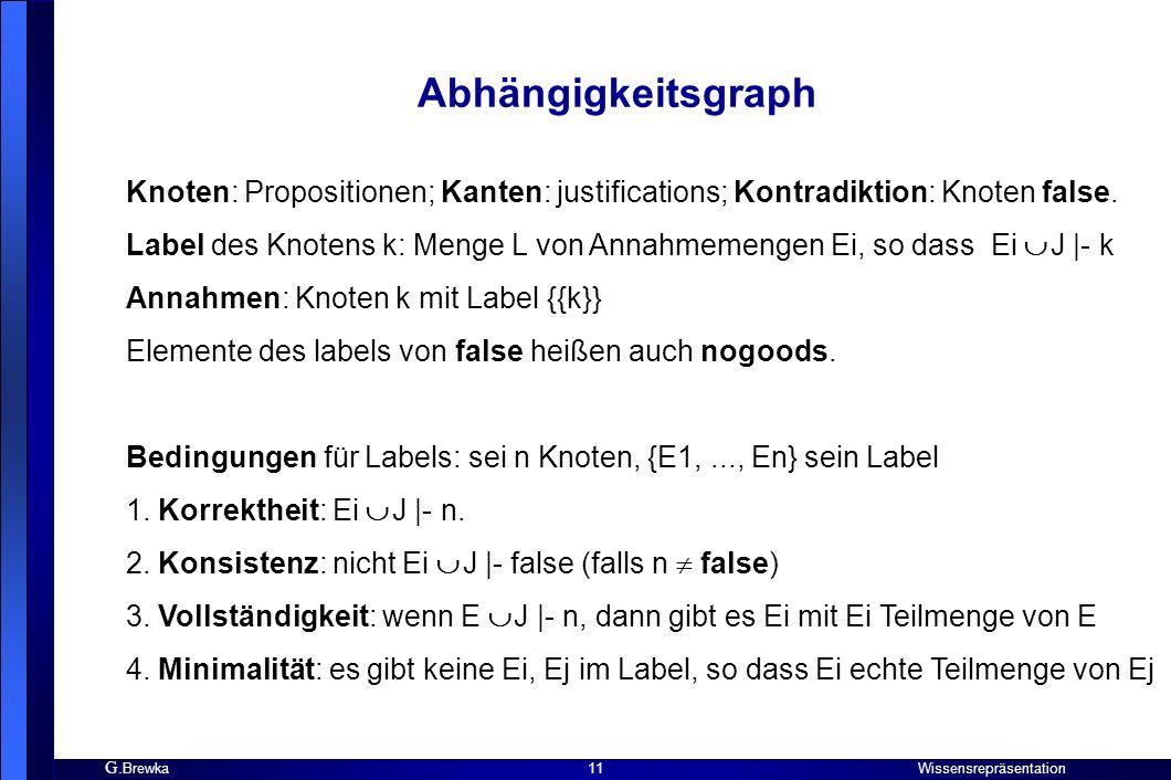 AbhängigkeitsgraphKnoten: Propositionen; Kanten: justifications; Kontradiktion: Knoten false.