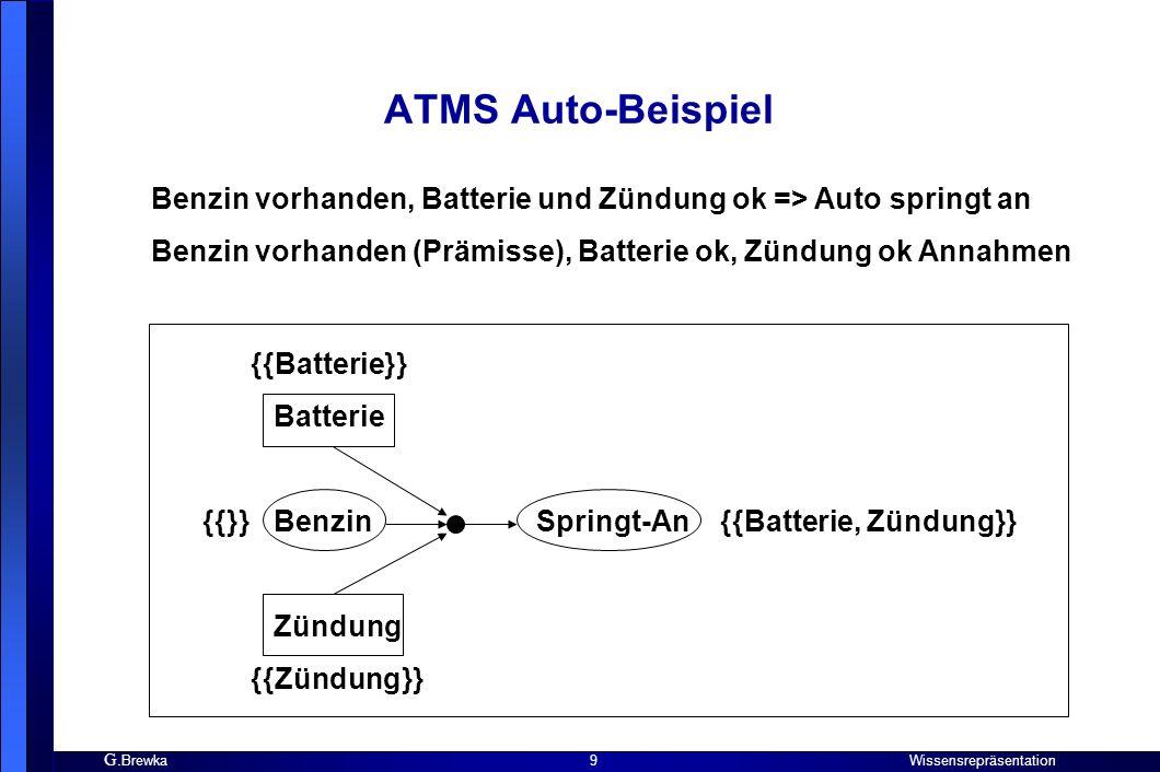 ATMS Auto-Beispiel Benzin vorhanden, Batterie und Zündung ok => Auto springt an. Benzin vorhanden (Prämisse), Batterie ok, Zündung ok Annahmen.