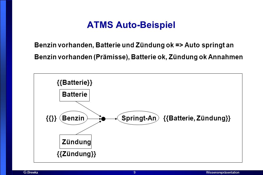 ATMS Auto-BeispielBenzin vorhanden, Batterie und Zündung ok => Auto springt an. Benzin vorhanden (Prämisse), Batterie ok, Zündung ok Annahmen.