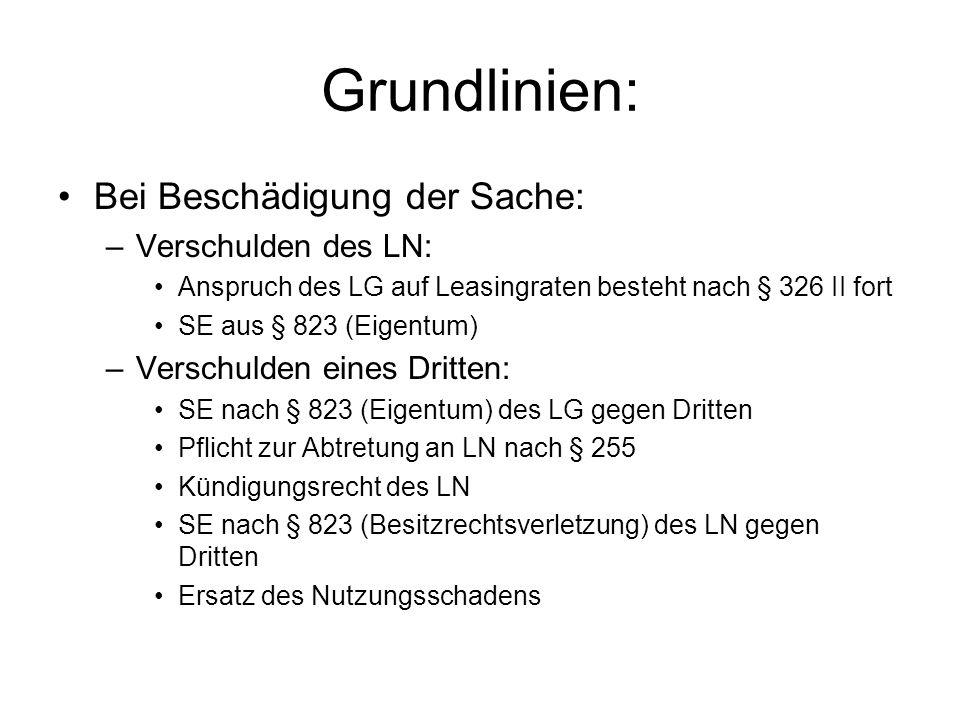Grundlinien: Bei Beschädigung der Sache: Verschulden des LN: